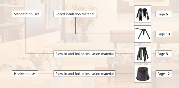 SpotClip downlight covers for residential buildings flow chart